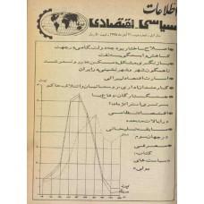 نسخه الکترونیک مجله سياسی و اقتصادی شماره 2